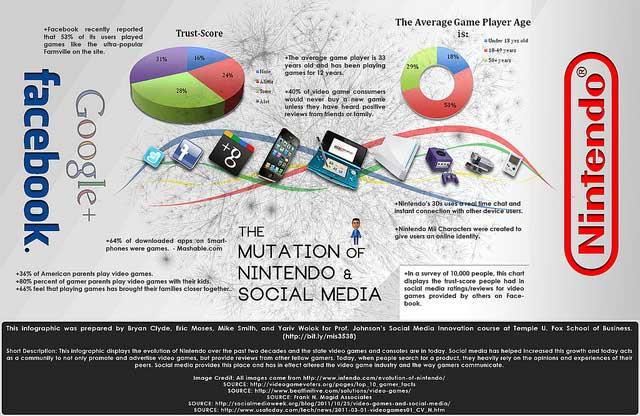 futuro publicidad digital