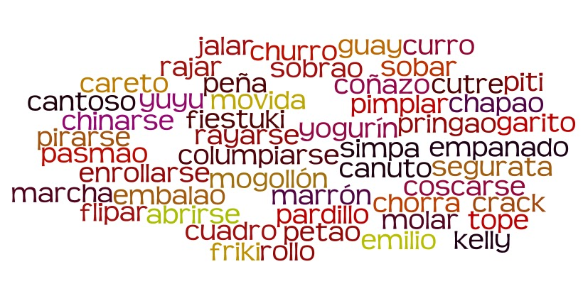 jerga española
