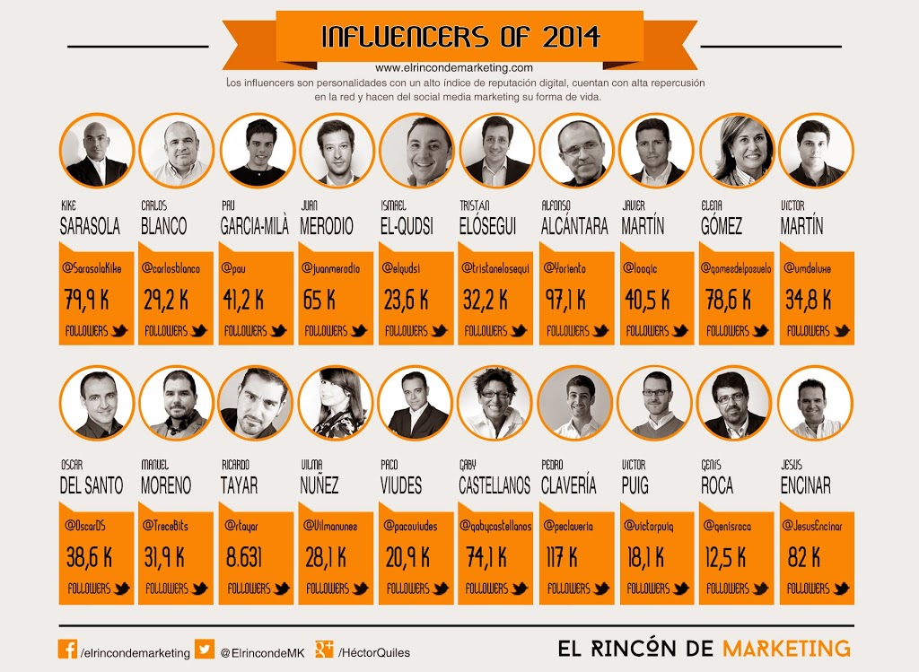marketing digital con influencers