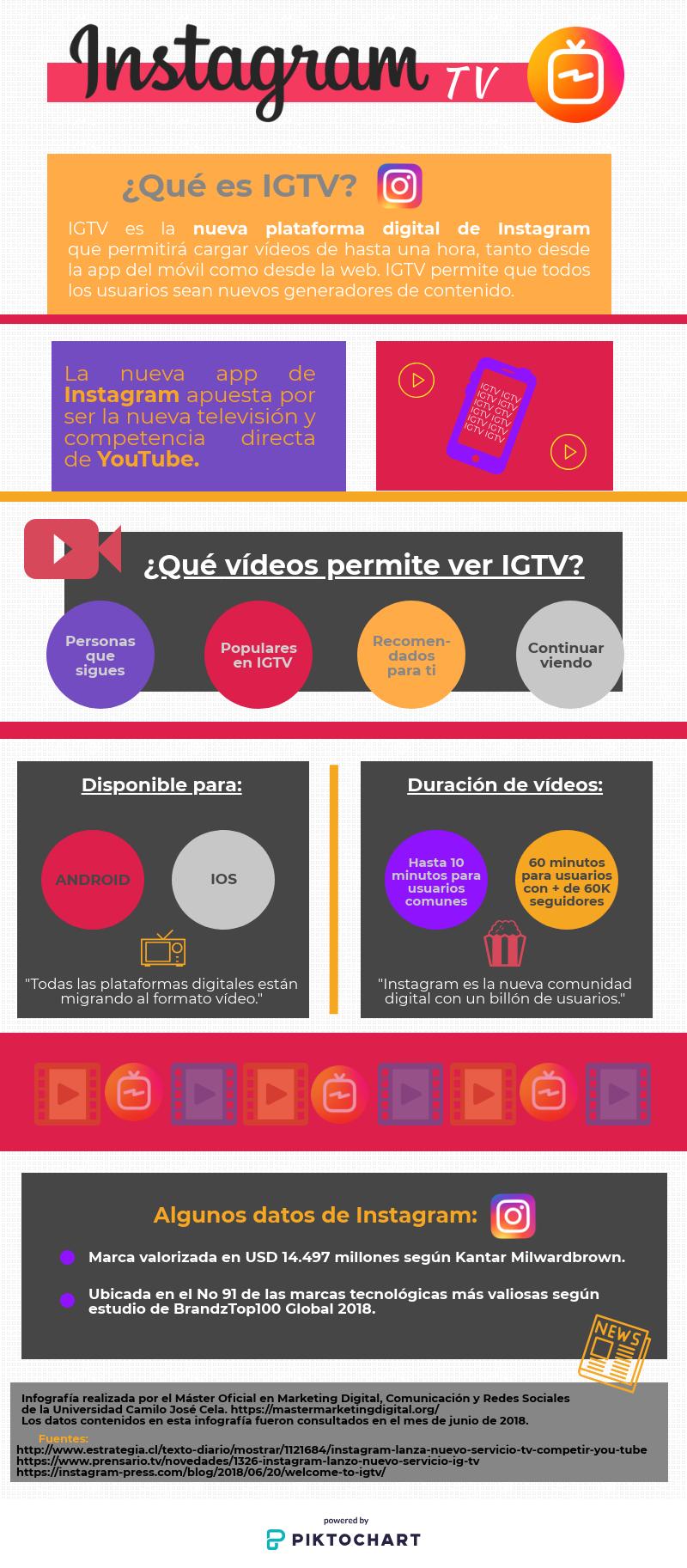 IGTV aplicación digital