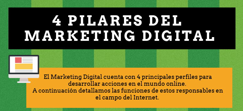Infografía 4 pilares marketing digital